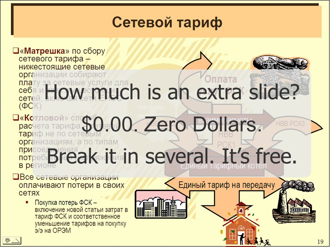 How much is an extra slide $0.00. Zero Dollars.