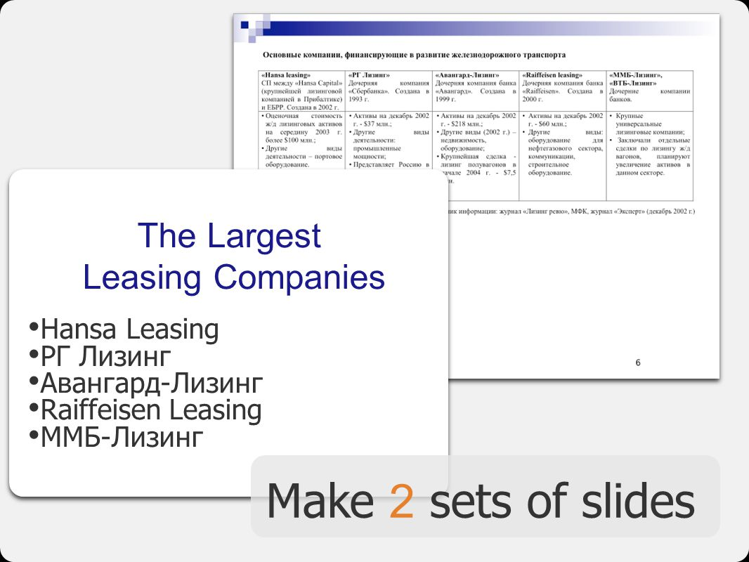 The Largest Leasing Companies