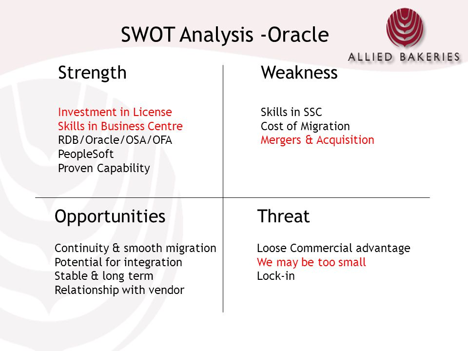 SWOT Analysis -Oracle Strength Weakness Opportunities Threat