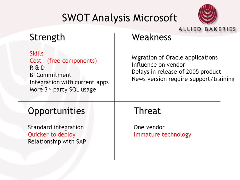 SWOT Analysis Microsoft
