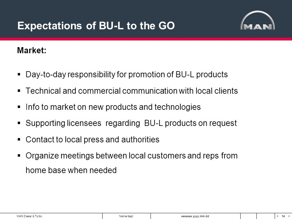 Expectations of BU-L to the GO