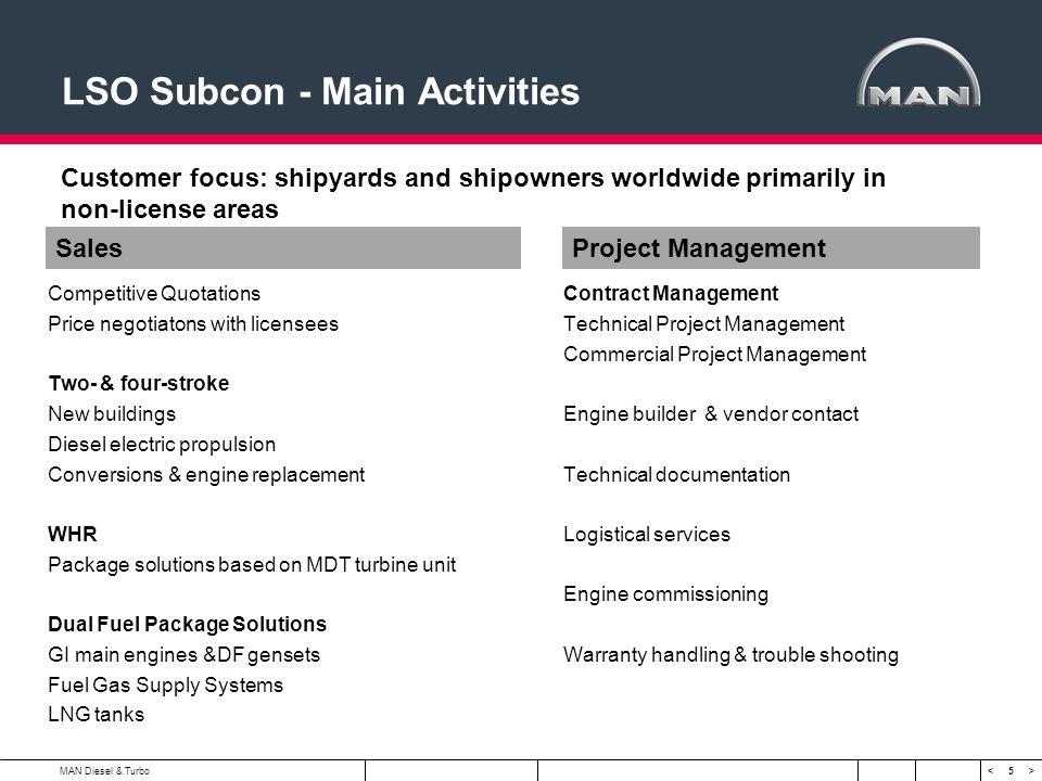 LSO Subcon - Main Activities