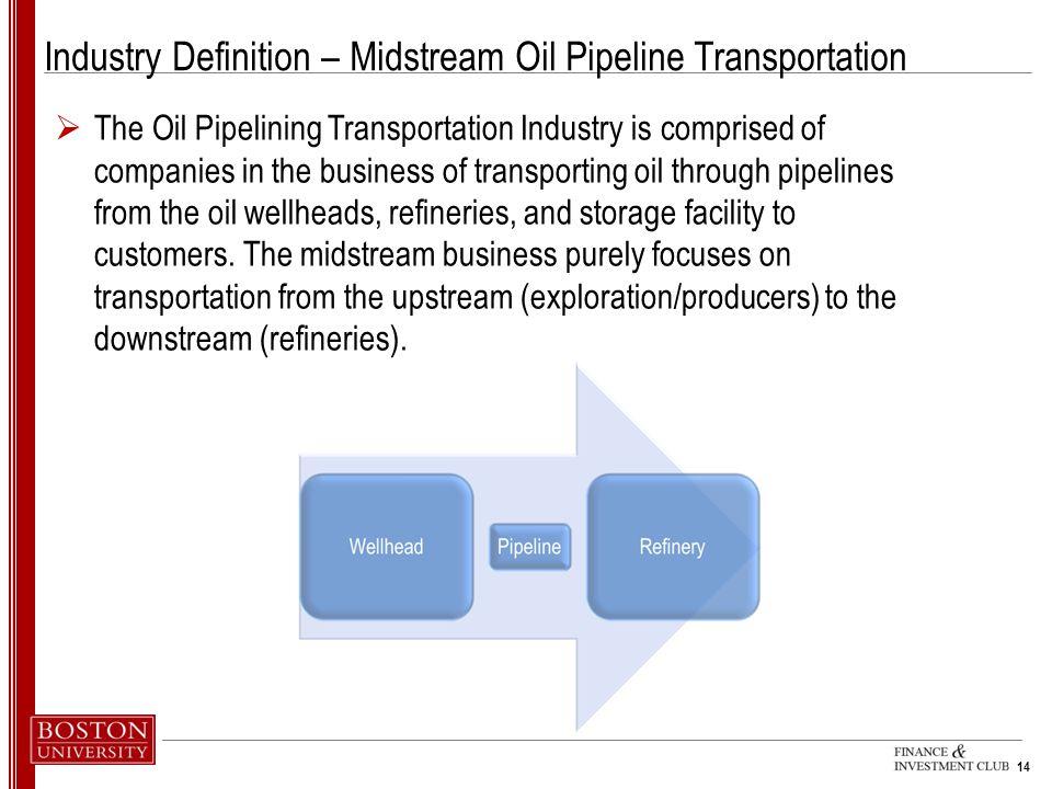 Oil Pipelining Transportation