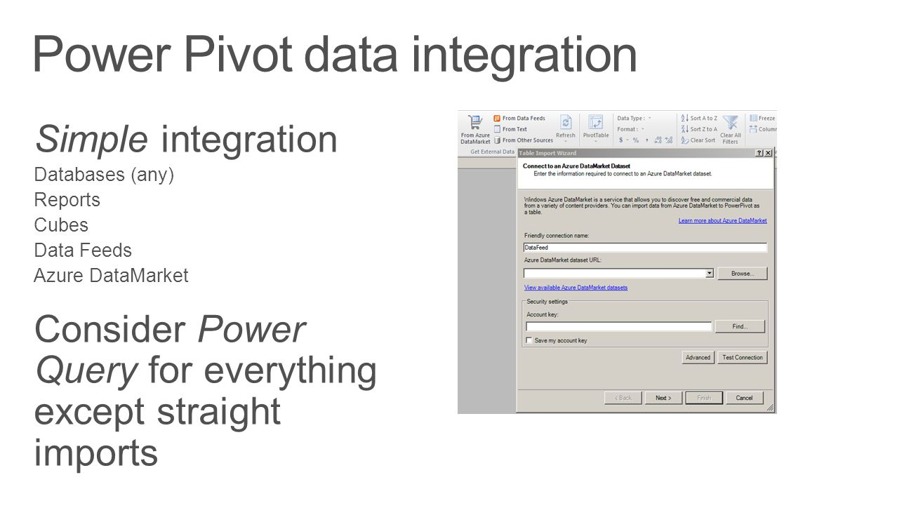 Power Pivot data integration