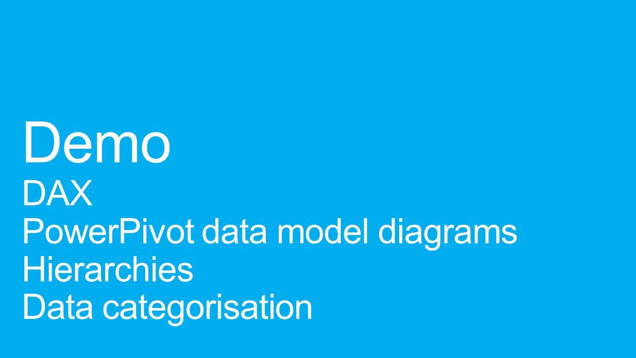 Demo DAX PowerPivot data model diagrams Hierarchies Data categorisation