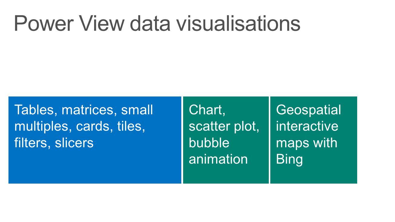Power View data visualisations