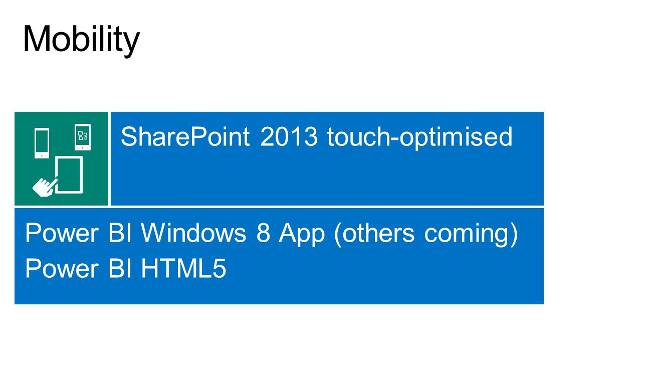 Mobility SharePoint 2013 touch-optimised