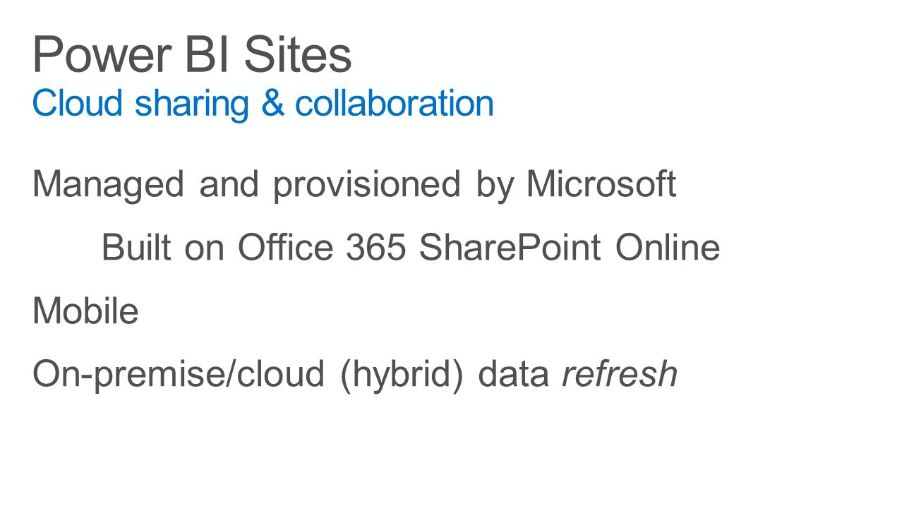 Power BI Sites Cloud sharing & collaboration