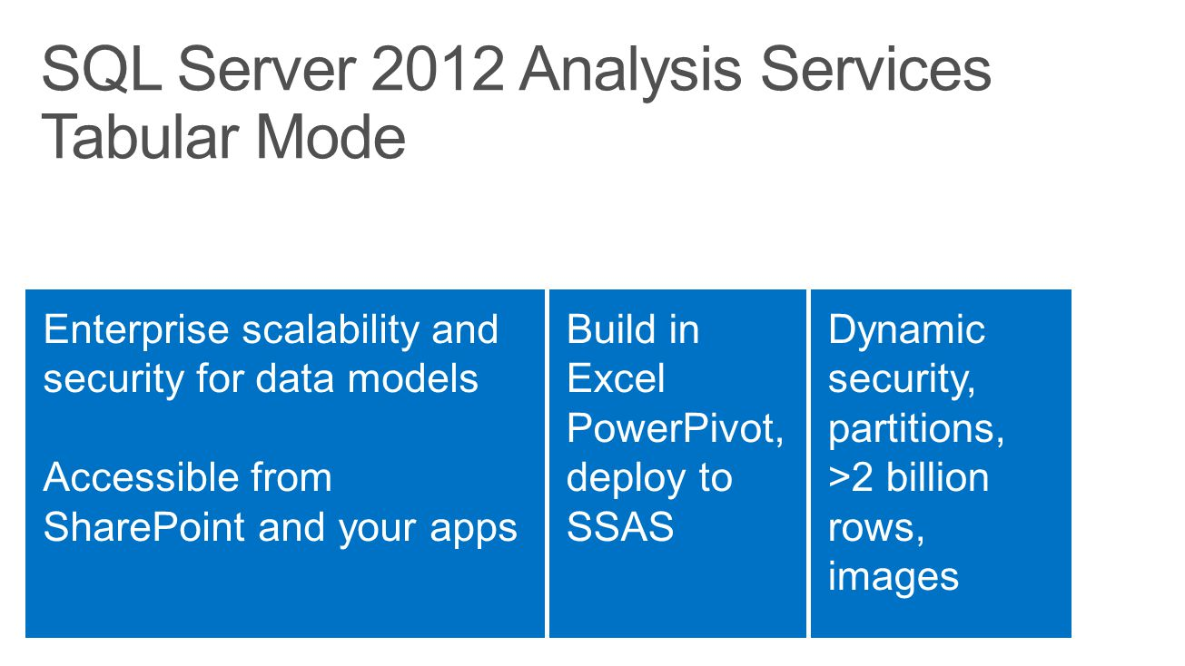 SQL Server 2012 Analysis Services Tabular Mode