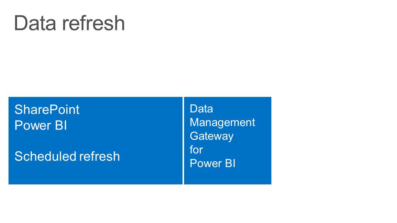 Data refresh SharePoint Power BI Scheduled refresh Data Management