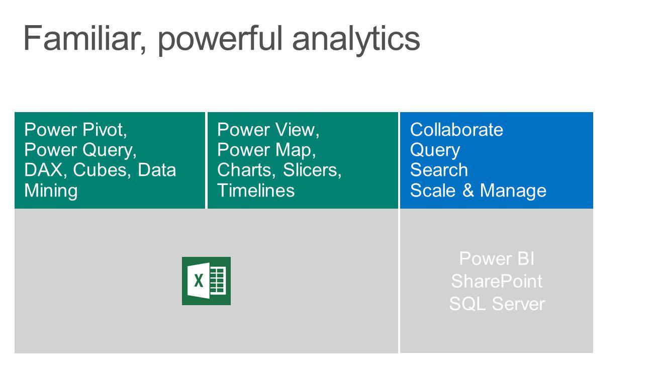 Familiar, powerful analytics
