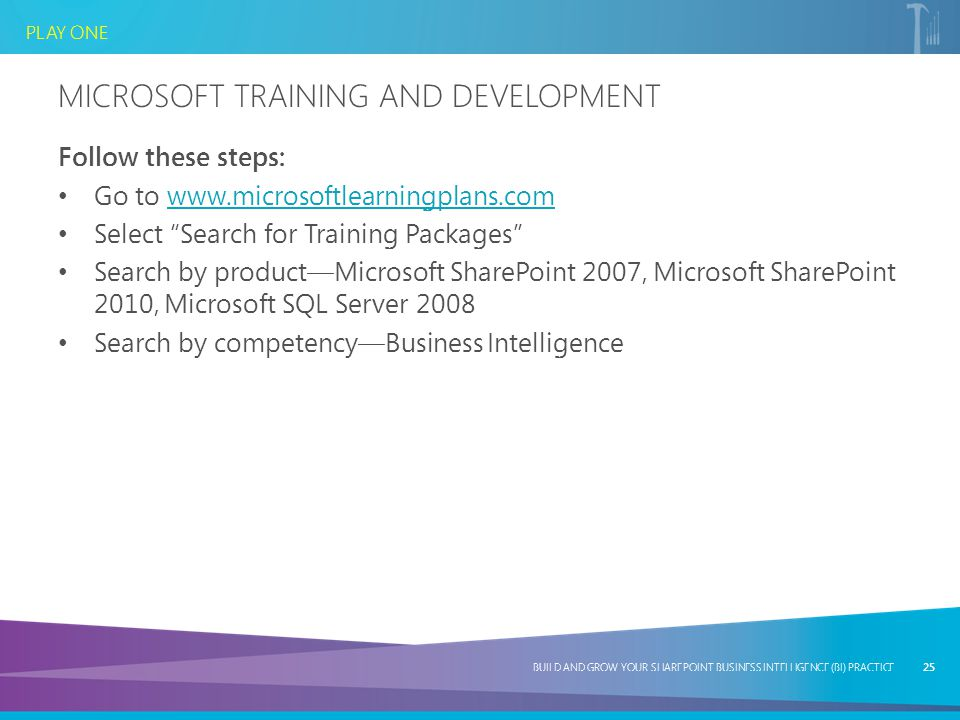 Microsoft Training and Development