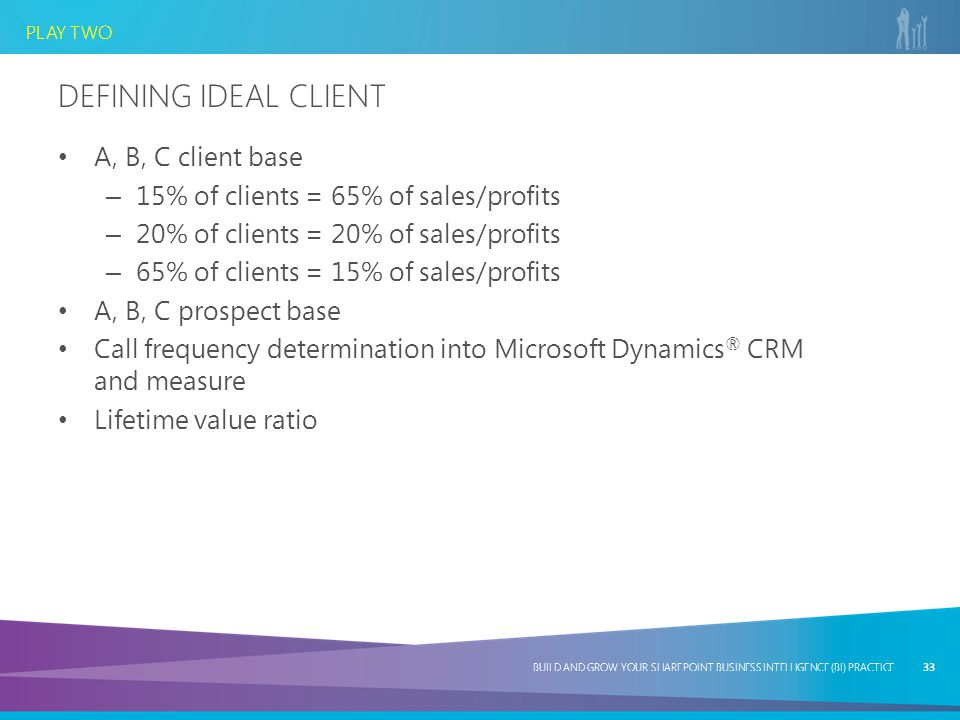 Defining Ideal Client A, B, C client base