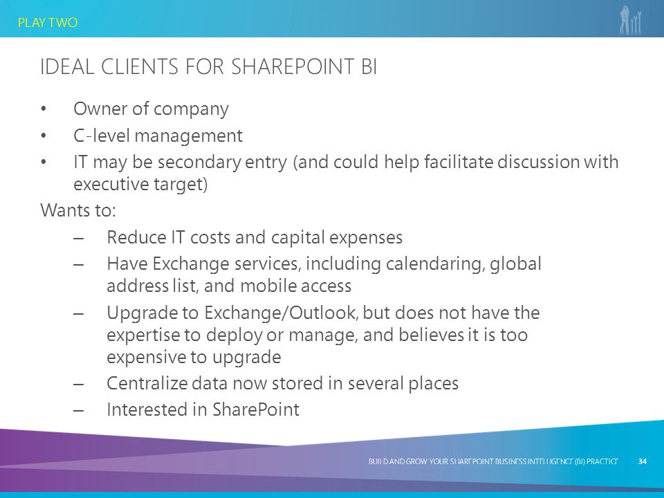 Ideal Clients For SharePoint BI