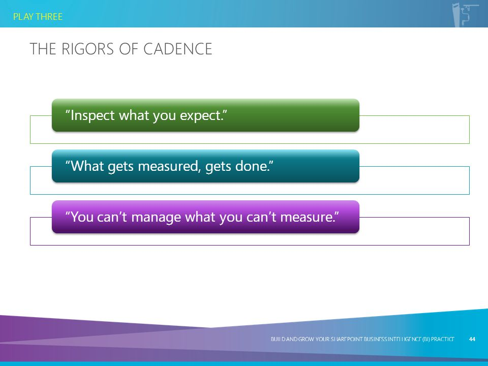 The Rigors of Cadence Inspect what you expect.