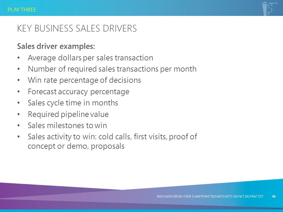 Key Business Sales Drivers