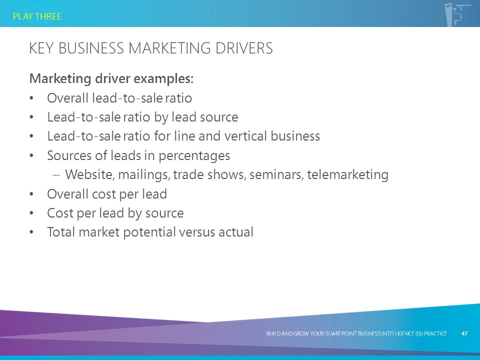 Key Business Marketing Drivers