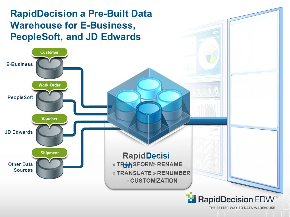 RapidDecision a Pre-Built Data Warehouse for E-Business, PeopleSoft, and JD Edwards