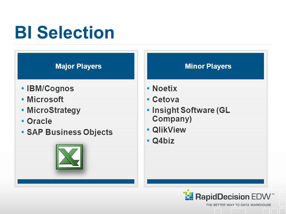 BI Selection IBM/Cognos Microsoft MicroStrategy Oracle