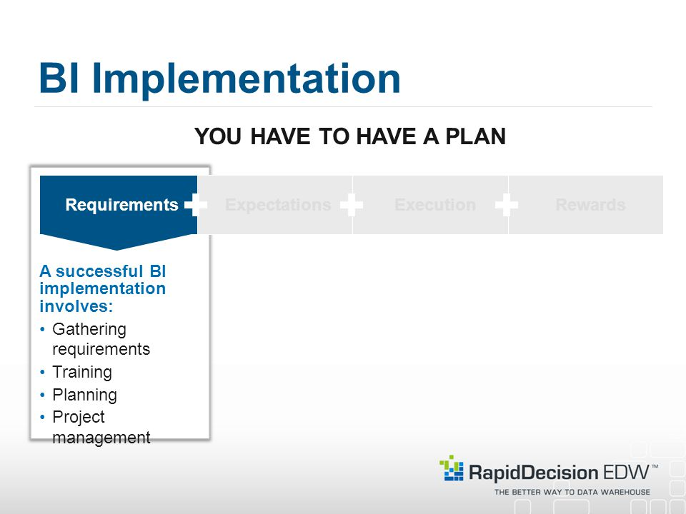 the requirements for the successful implementation of material requirements planning Multi-company and enterprise-wide implementations bring their own unique challenges and requirements when planning a project, it's important to map how the data and processes will (or will not) flow across entities.