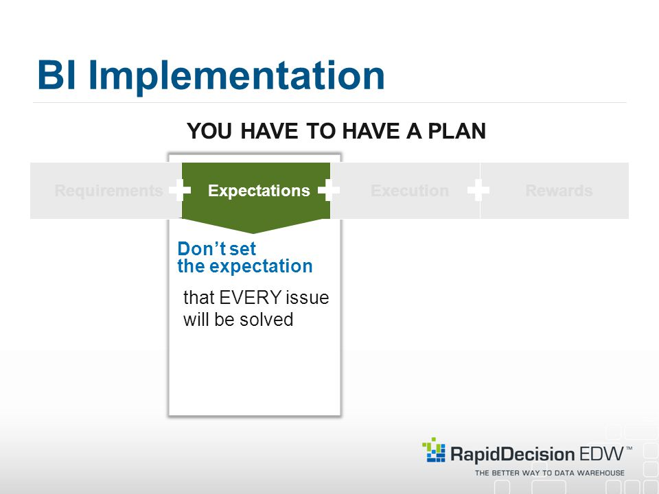 BI Implementation YOU HAVE TO HAVE A PLAN Don't set the expectation