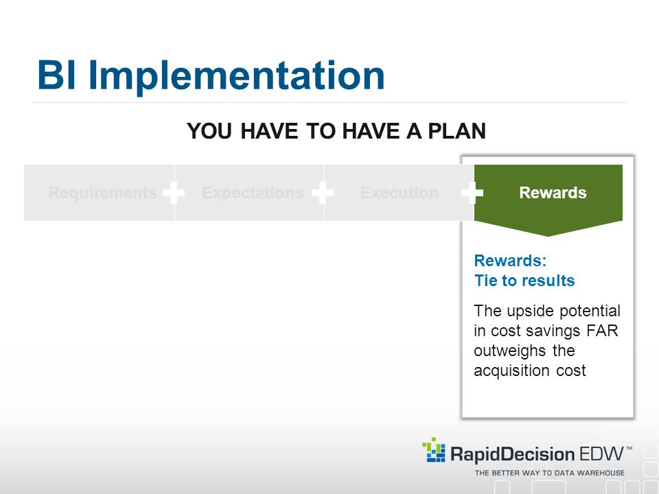 BI Implementation YOU HAVE TO HAVE A PLAN Requirements Expectations