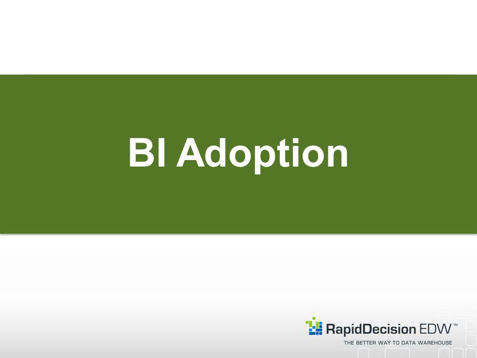BI Adoption Change to BI Adoption