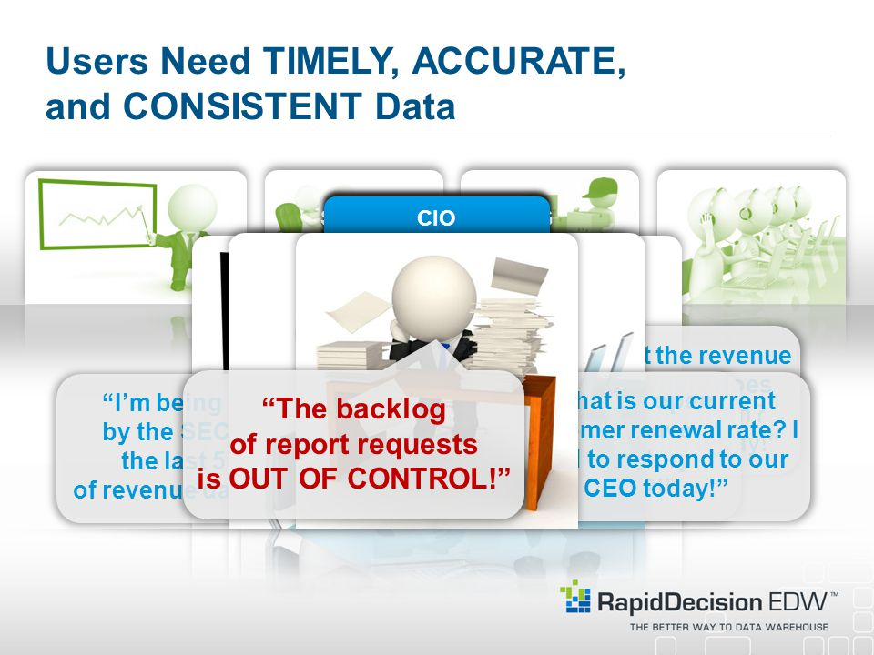 Users Need TIMELY, ACCURATE, and CONSISTENT Data