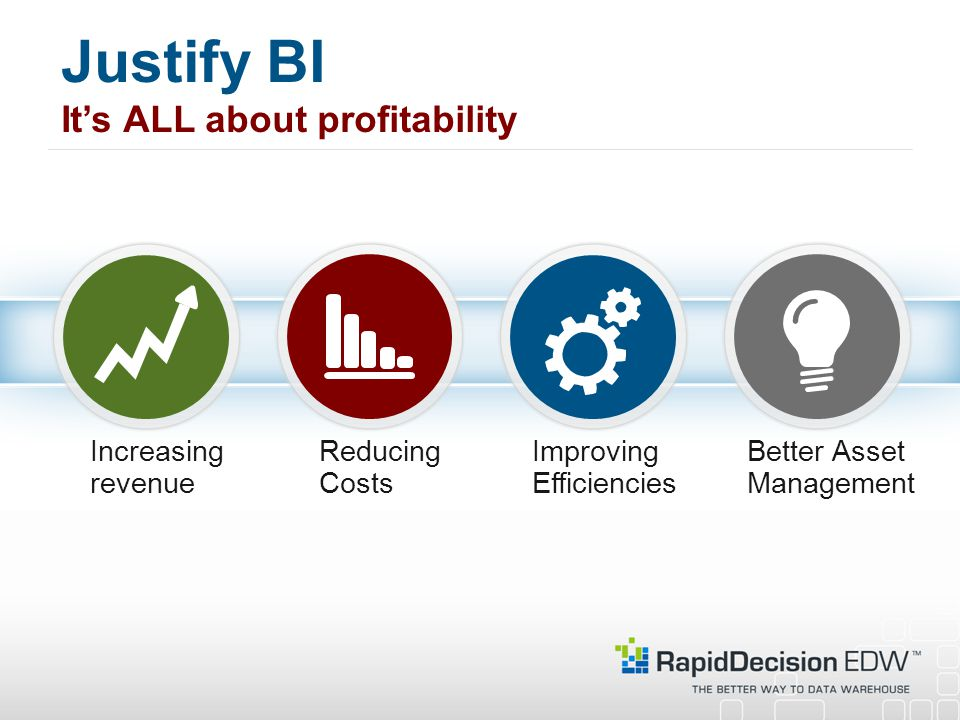 Justify BI It's ALL about profitability