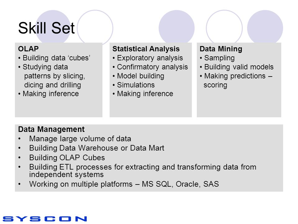 Skill Set Data Management Manage large volume of data