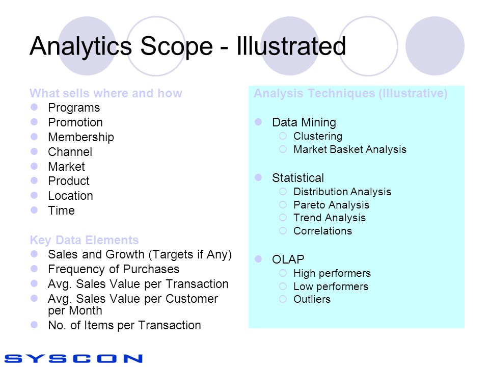 Analytics Scope - Illustrated