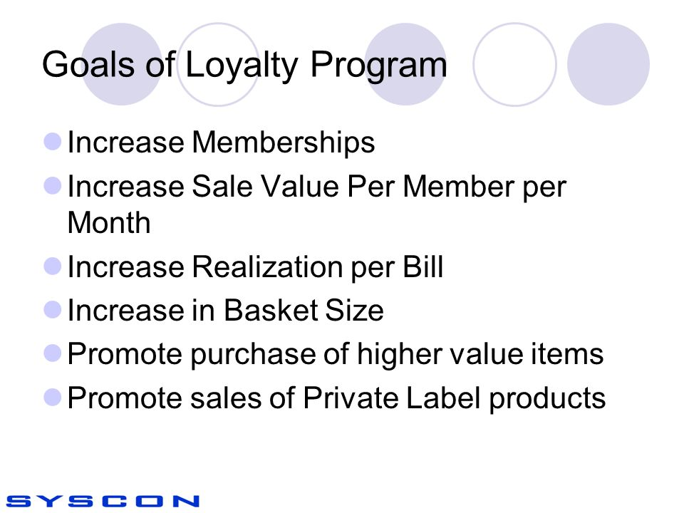 Goals of Loyalty Program