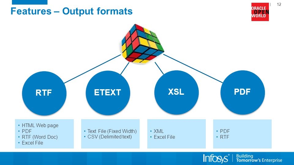 Features – Output formats