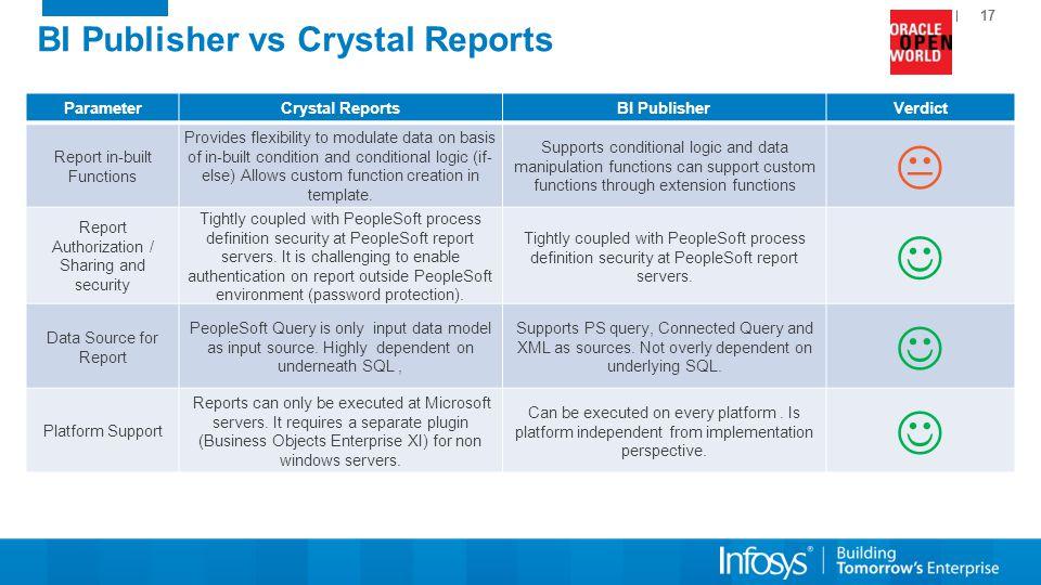 BI Publisher vs Crystal Reports