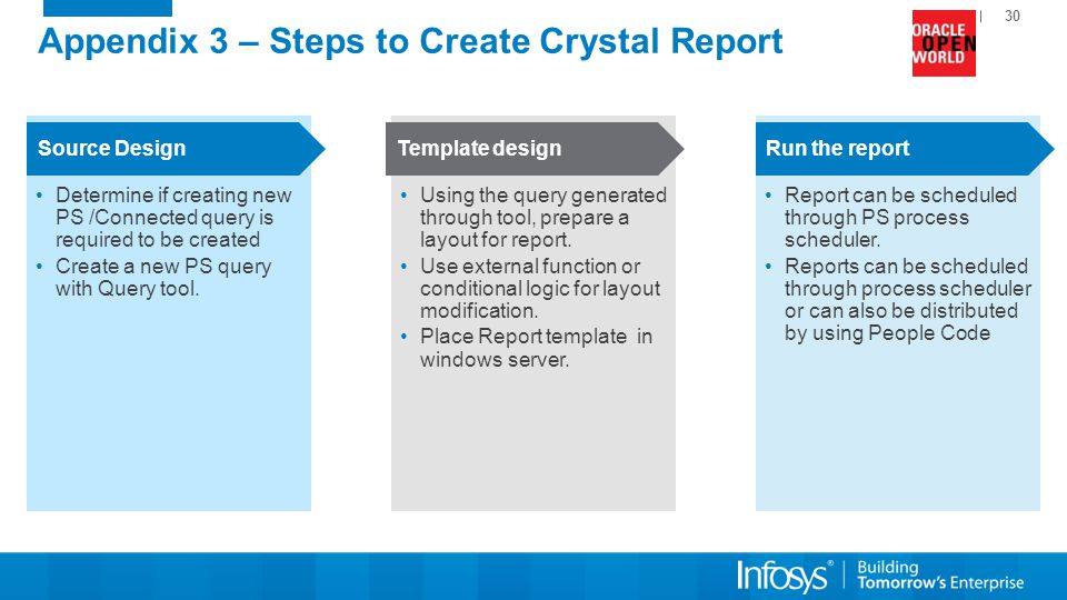 Appendix 3 – Steps to Create Crystal Report