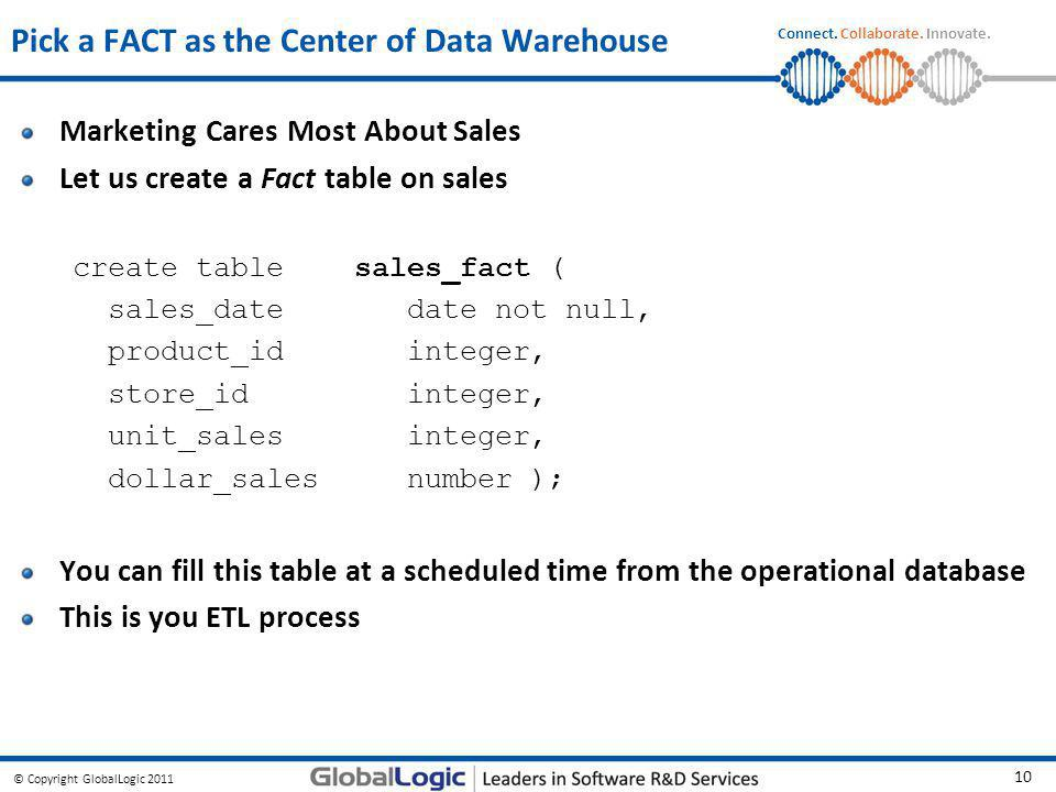 Pick a FACT as the Center of Data Warehouse