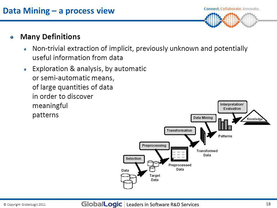 Data Mining – a process view