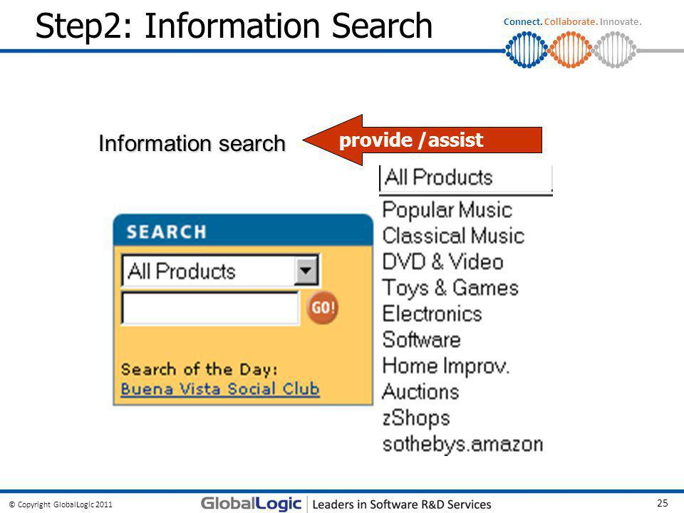 Step2: Information Search