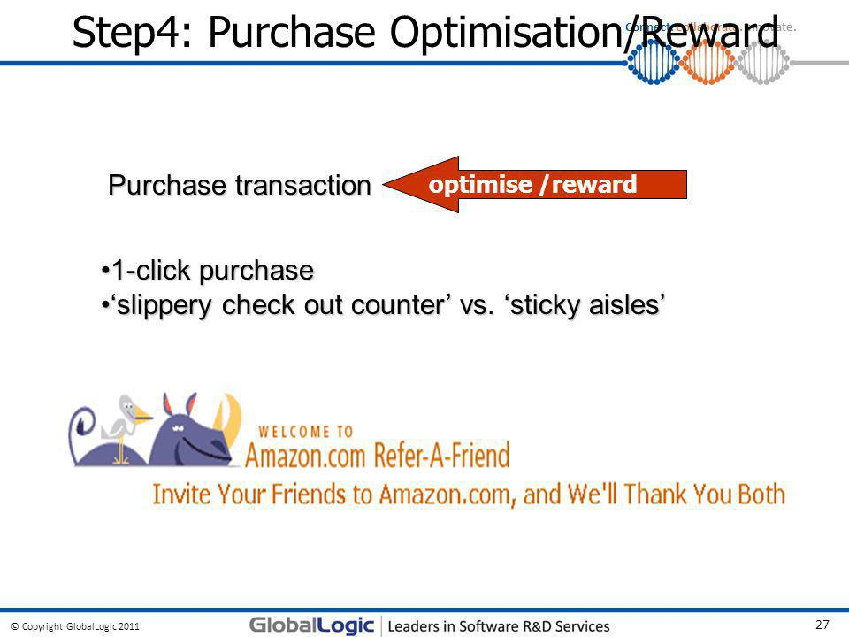 Step4: Purchase Optimisation/Reward