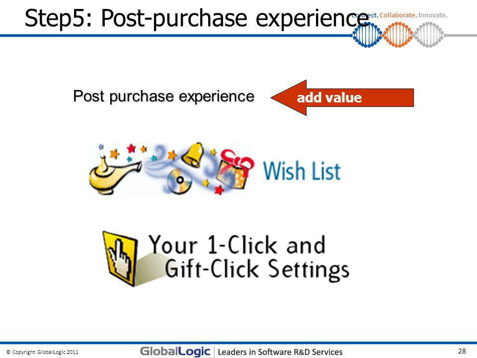 Step5: Post-purchase experience