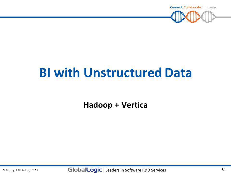 BI with Unstructured Data