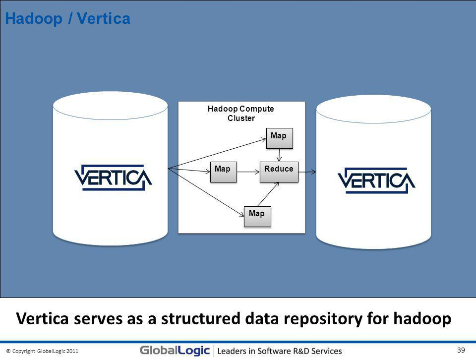 Vertica serves as a structured data repository for hadoop