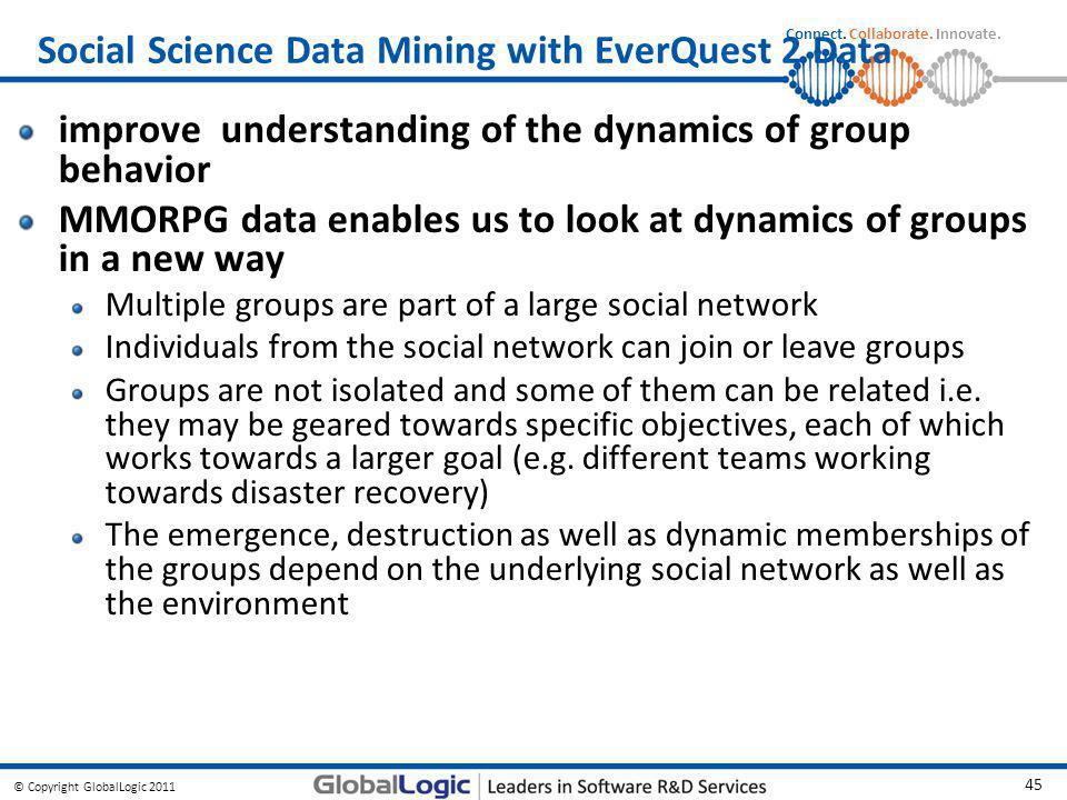 Social Science Data Mining with EverQuest 2 Data
