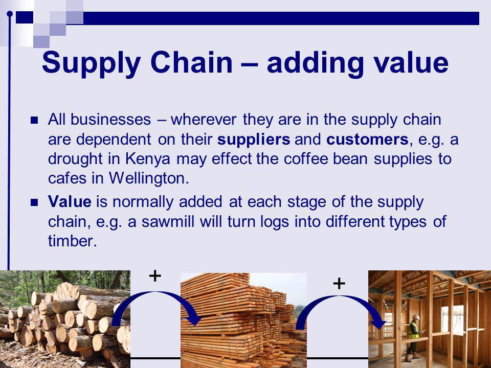 Supply Chain – adding value