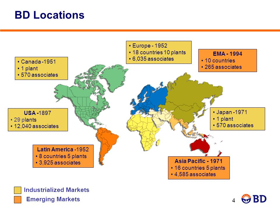 BD Locations Industrialized Markets Emerging Markets Europe - 1952
