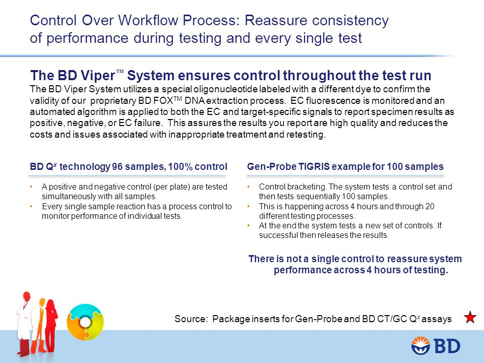 Control Over Workflow Process: Reassure consistency of performance during testing and every single test