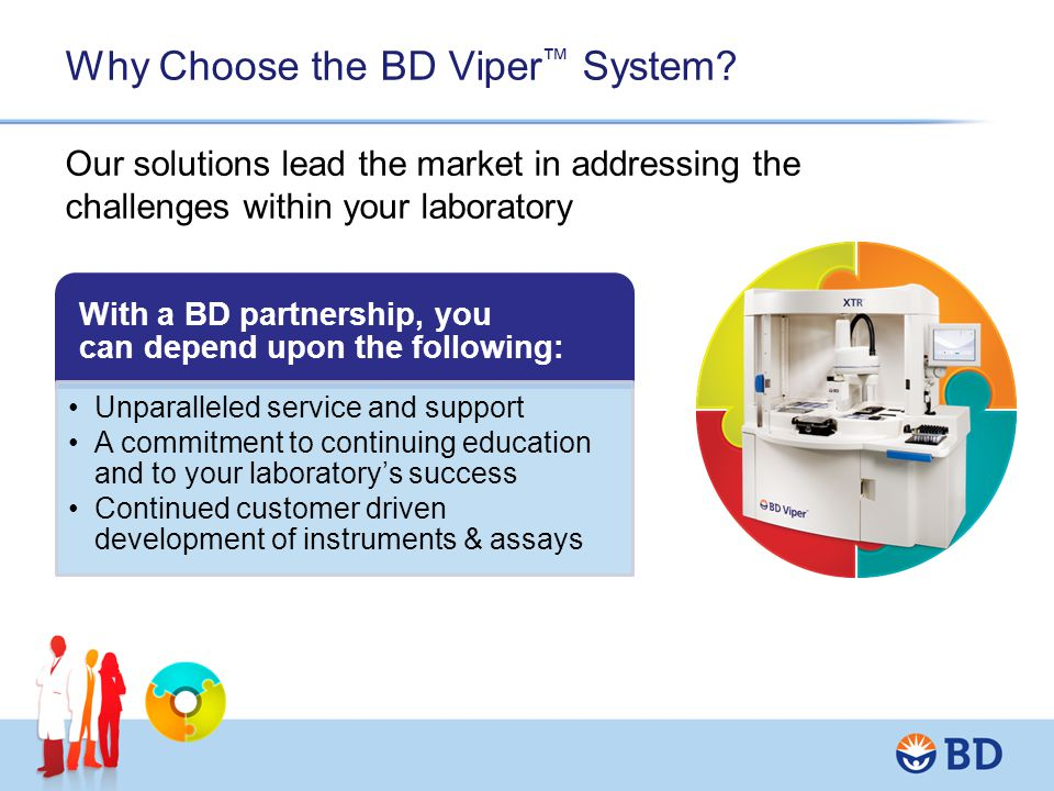 Why Choose the BD Viper™ System