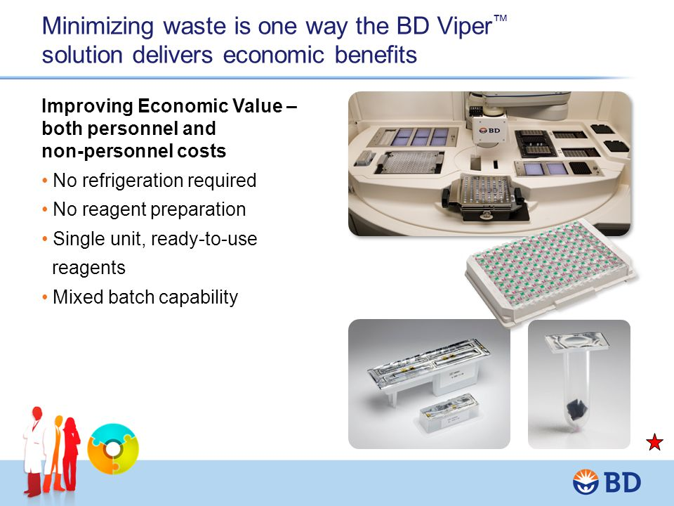 Minimizing waste is one way the BD Viper™ solution delivers economic benefits
