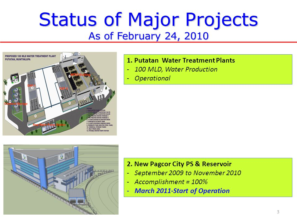 Status of Major Projects