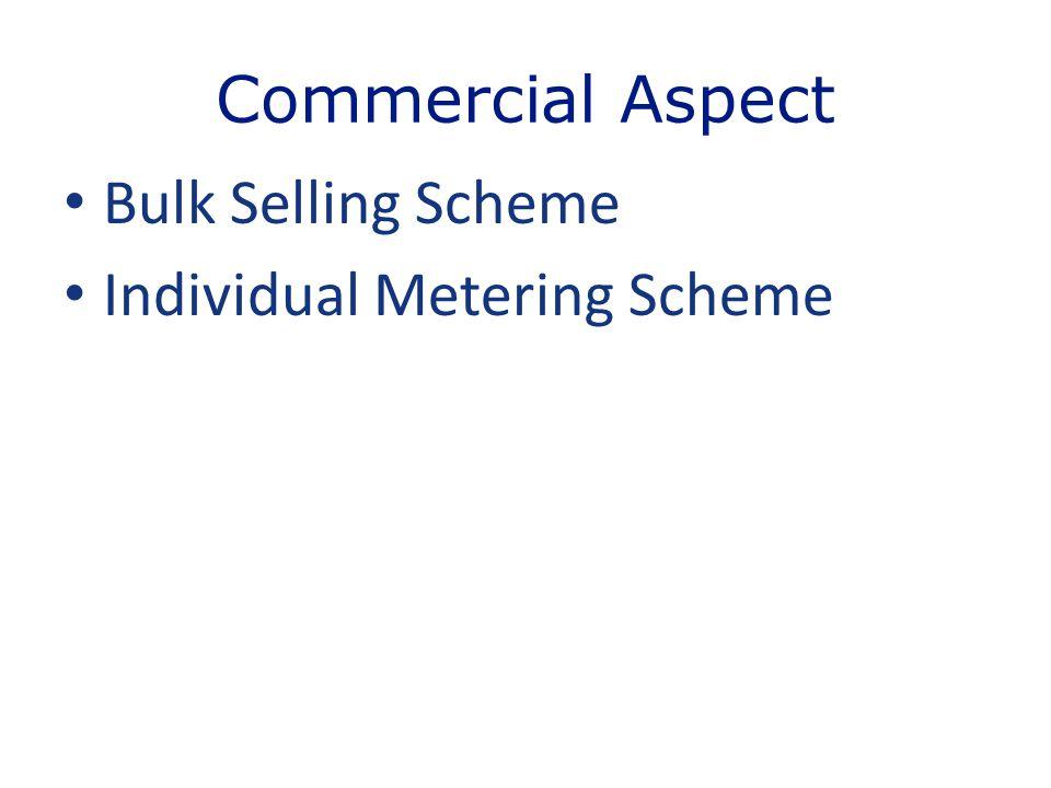 Commercial Aspect Bulk Selling Scheme Individual Metering Scheme